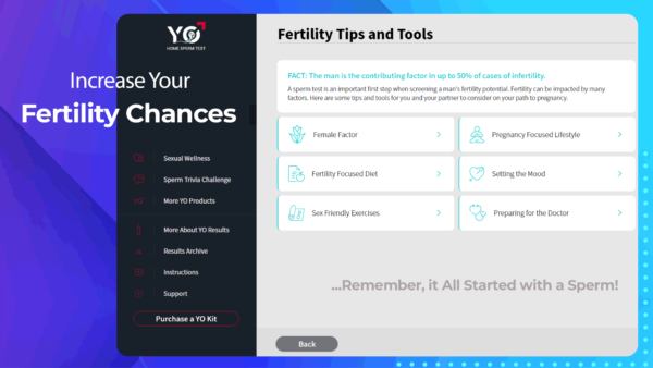 Fertility Tools PC MAC